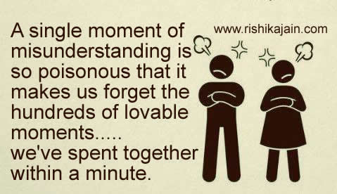Image Result For Wedding Anniversary Messages In English