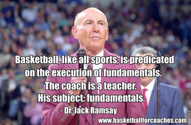 Motivational Quotes For Sports Teams: 65+ Famous Inspirational Basketball Quotes Pictures